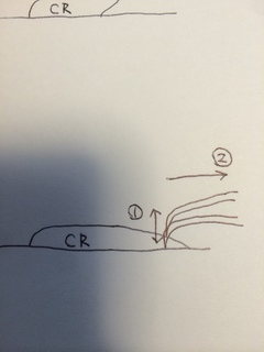 探針を使ってのフローCRの賦形2(べベル)