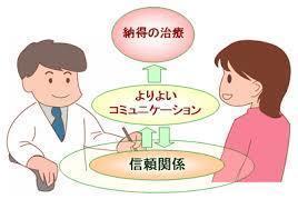 医療者側がコミュニケーションを工夫